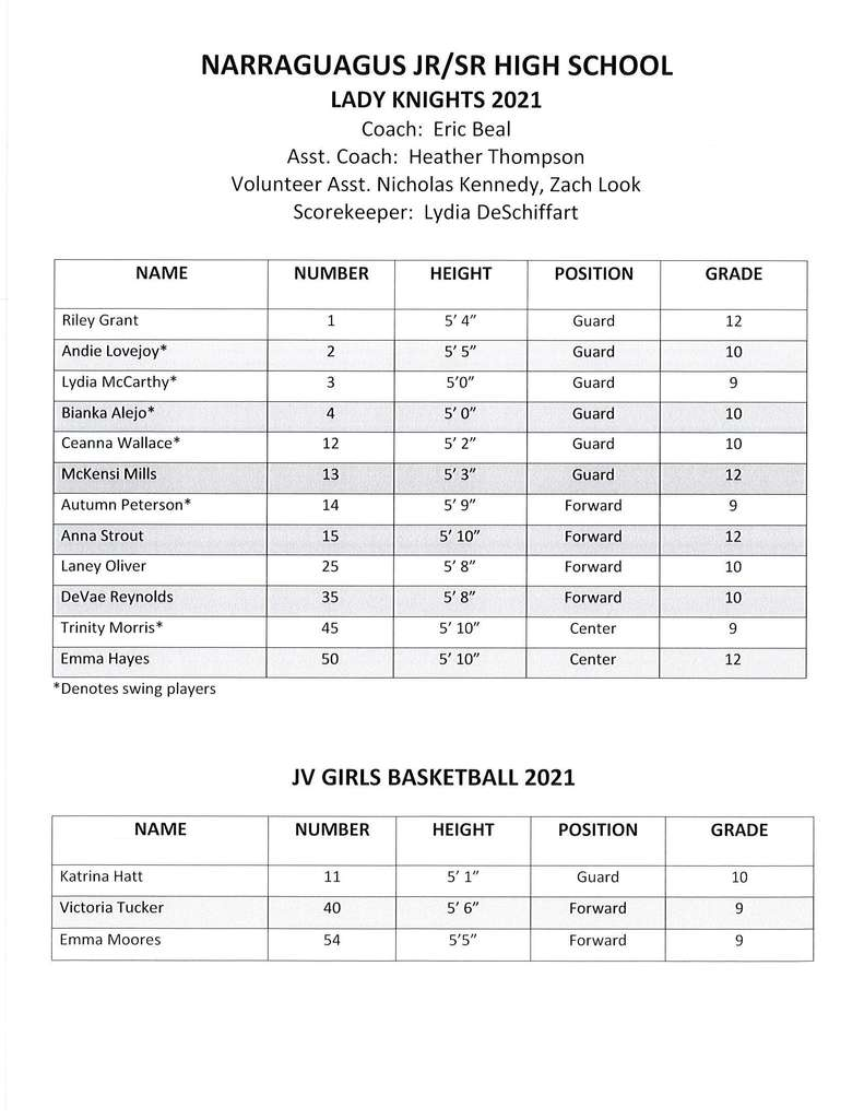 Lady Knights Roster